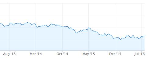 cours du cuivre en euros